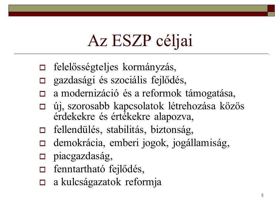 5 Az ESZP céljai  felelősségteljes kormányzás,  gazdasági és szociális fejlődés,  a modernizáció és a reformok támogatása,  új, szorosabb kapcsolatok létrehozása közös érdekekre és értékekre alapozva,  fellendülés, stabilitás, biztonság,  demokrácia, emberi jogok, jogállamiság,  piacgazdaság,  fenntartható fejlődés,  a kulcságazatok reformja