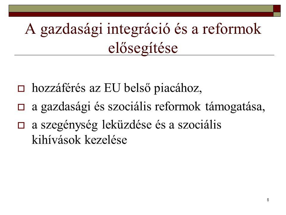 8 A gazdasági integráció és a reformok elősegítése  hozzáférés az EU belső piacához,  a gazdasági és szociális reformok támogatása,  a szegénység leküzdése és a szociális kihívások kezelése