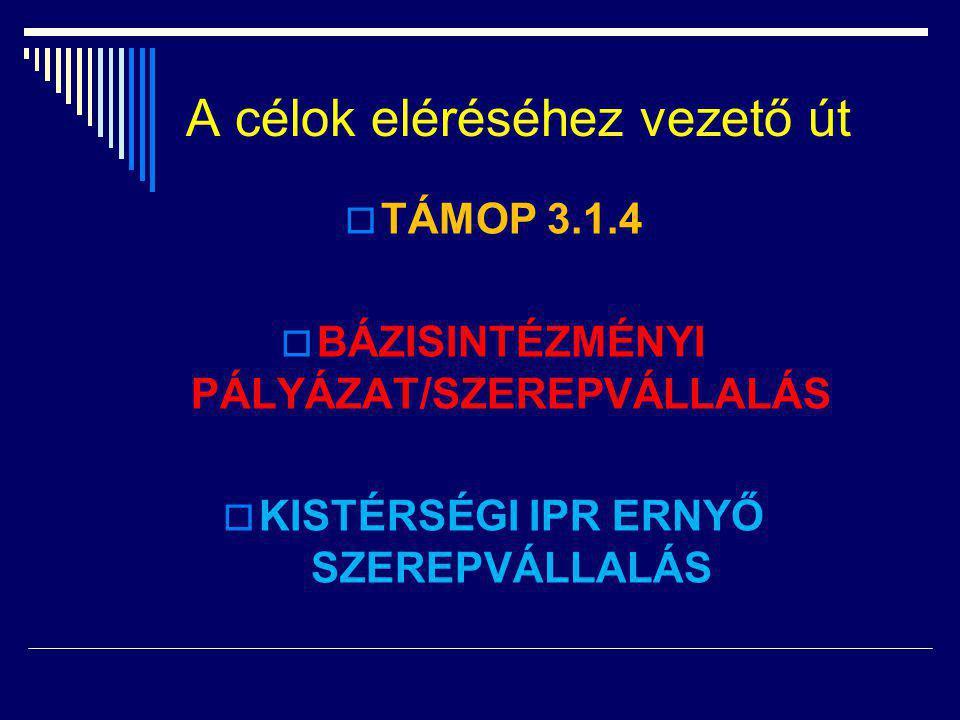 A célok eléréséhez vezető út  TÁMOP 3.1.4  BÁZISINTÉZMÉNYI PÁLYÁZAT/SZEREPVÁLLALÁS  KISTÉRSÉGI IPR ERNYŐ SZEREPVÁLLALÁS