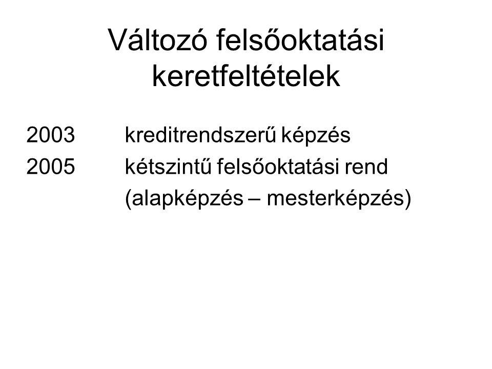 szakvizsga rendszer  Gyerm.és ifj.véd. Tanácsa.