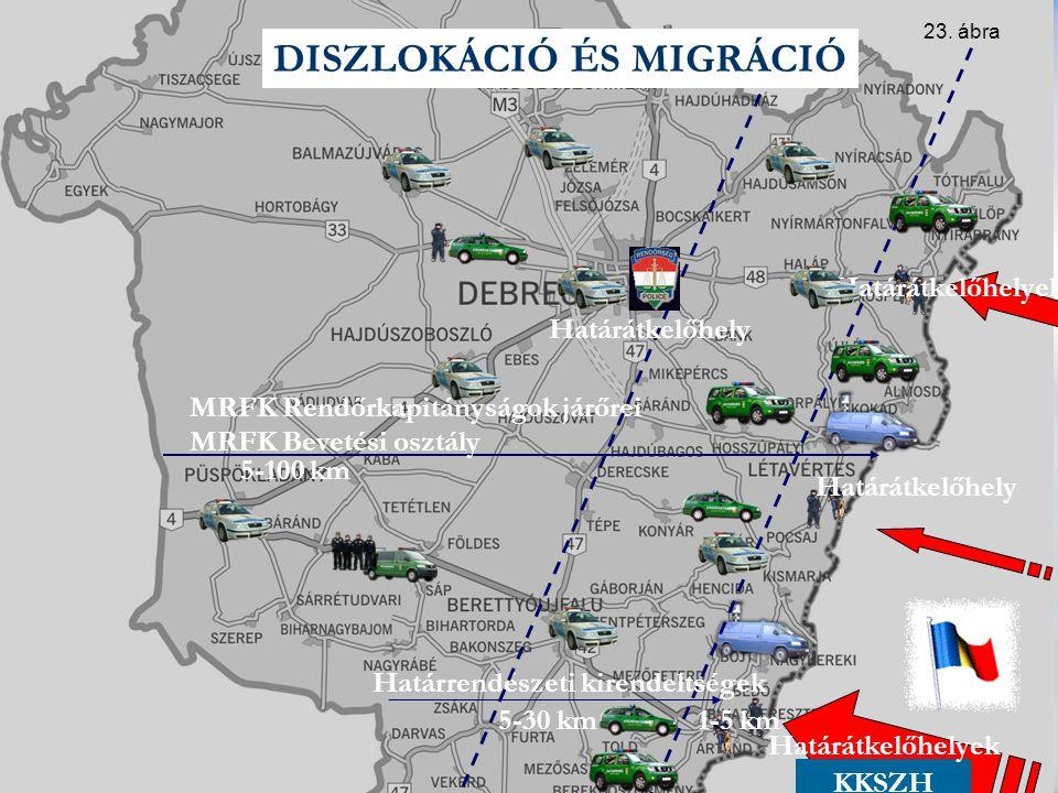 1-5 km5-30 km 5-100 km Határátkelőhely Határrendészeti kirendeltségek MRFK Bevetési osztály MRFK Rendőrkapitányságok járőrei KKSZH Határátkelőhelyek D