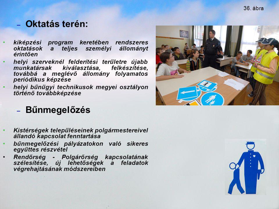 – Oktatás terén: kiképzési program keretében rendszeres oktatások a teljes személyi állományt érintően helyi szerveknél felderítési területre újabb mu