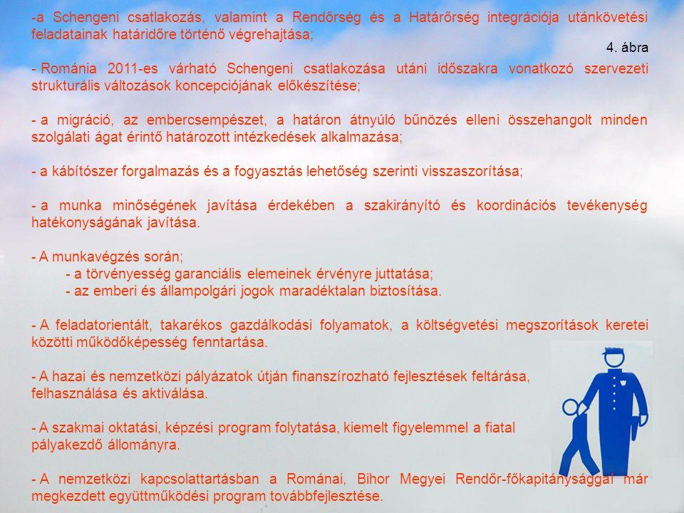 -a Schengeni csatlakozás, valamint a Rendőrség és a Határőrség integrációja utánkövetési feladatainak határidőre történő végrehajtása; - Románia 2011-