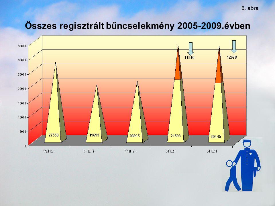 Összes regisztrált bűncselekmény 2005-2009.évben 5. ábra