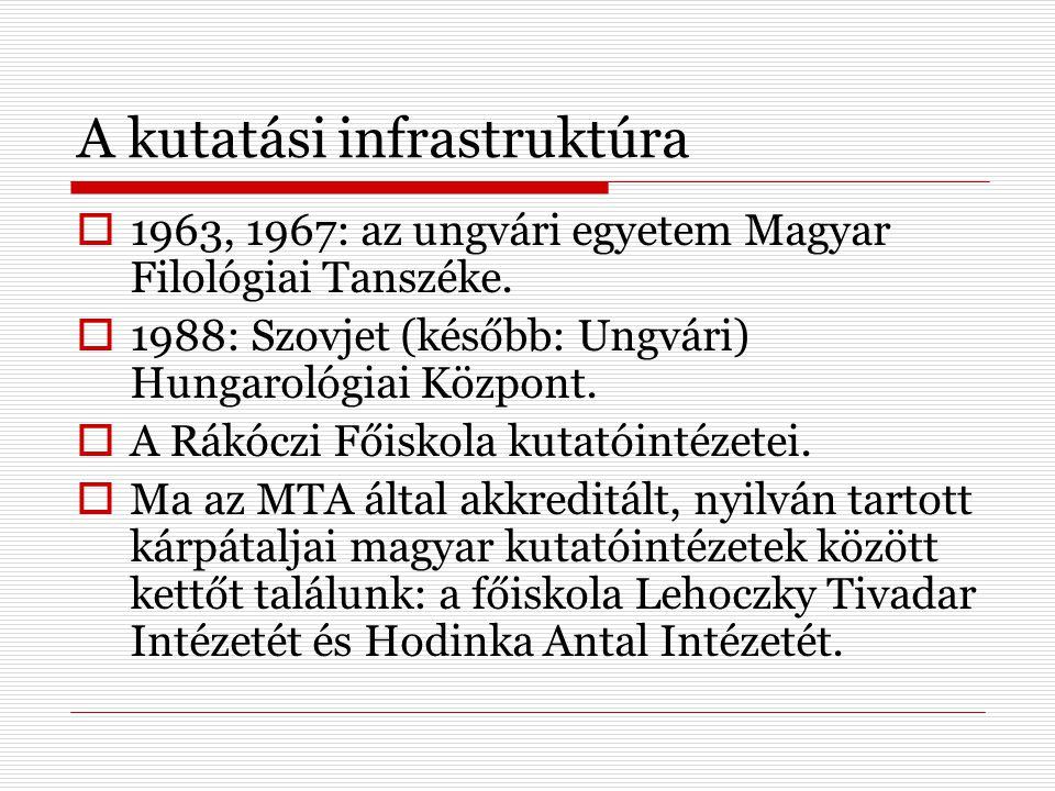 A kutatási infrastruktúra  1963, 1967: az ungvári egyetem Magyar Filológiai Tanszéke.  1988: Szovjet (később: Ungvári) Hungarológiai Központ.  A Rá