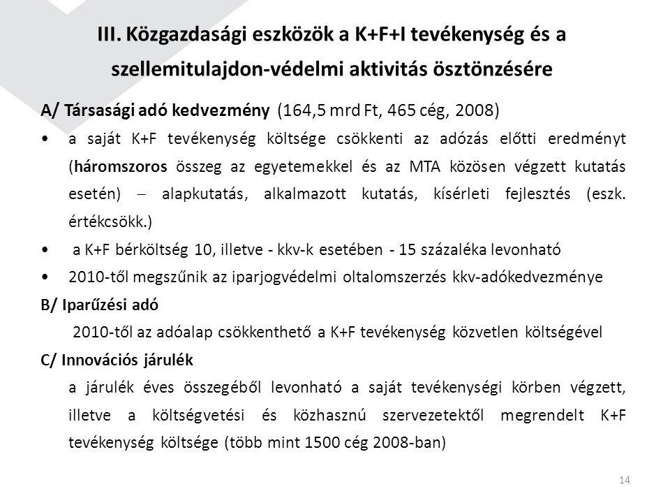 III. Közgazdasági eszközök a K+F+I tevékenység és a szellemitulajdon-védelmi aktivitás ösztönzésére A/ Társasági adó kedvezmény (164,5 mrd Ft, 465 cég