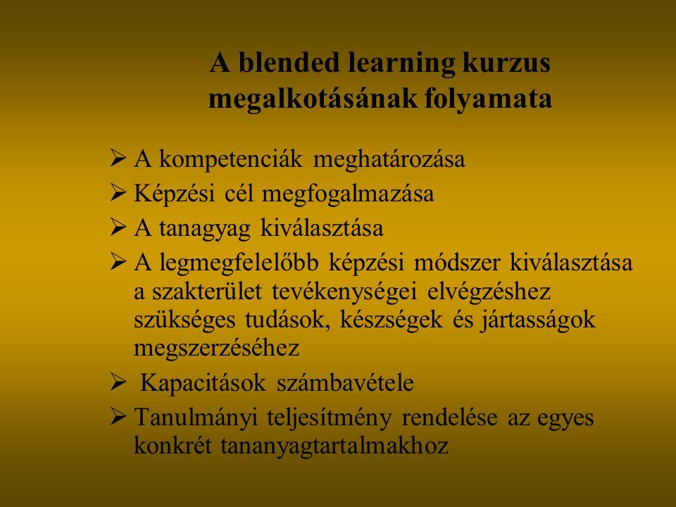 A blended learning kurzus megalkotásának folyamata  A kompetenciák meghatározása  Képzési cél megfogalmazása  A tanagyag kiválasztása  A legmegfelelőbb képzési módszer kiválasztása a szakterület tevékenységei elvégzéshez szükséges tudások, készségek és jártasságok megszerzéséhez  Kapacitások számbavétele  Tanulmányi teljesítmény rendelése az egyes konkrét tananyagtartalmakhoz