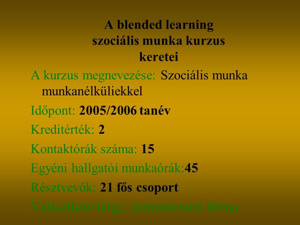 A blended learning szociális munka kurzus keretei A kurzus megnevezése: Szociális munka munkanélküliekkel Időpont: 2005/2006 tanév Kreditérték: 2 Kontaktórák száma: 15 Egyéni hallgatói munkaórák:45 Résztvevők: 21 fős csoport Választható tárgy, szemináriumi forma.