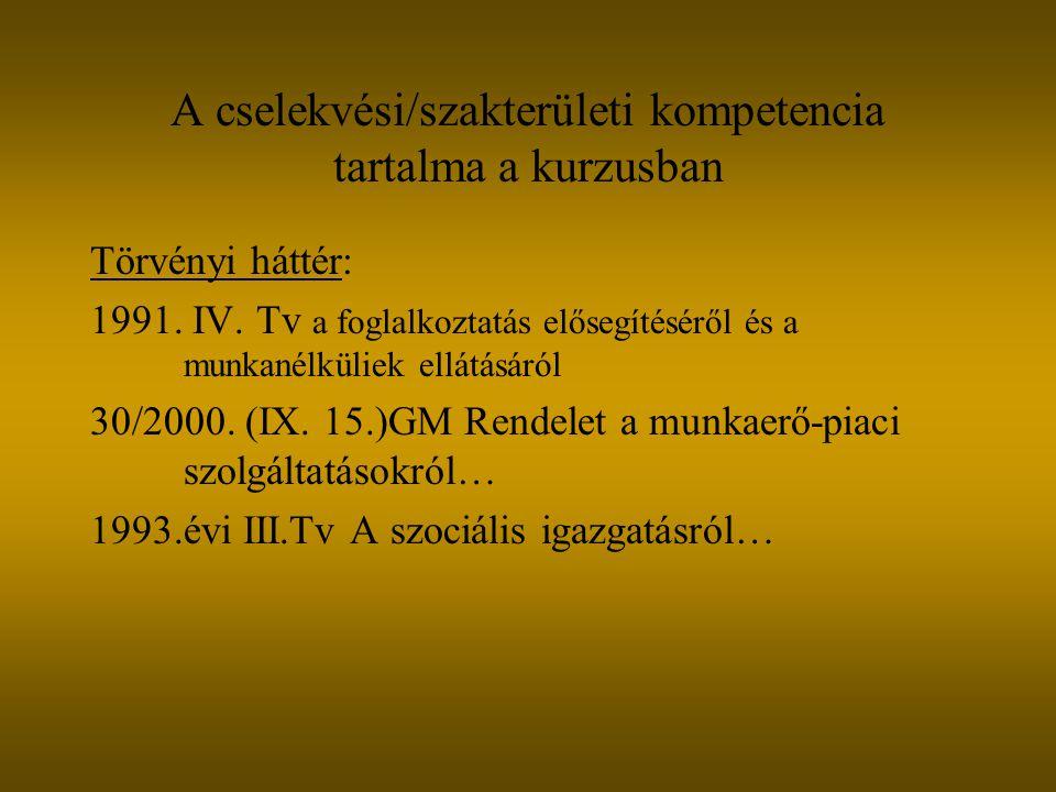A cselekvési/szakterületi kompetencia tartalma a kurzusban Törvényi háttér: 1991. IV. Tv a foglalkoztatás elősegítéséről és a munkanélküliek ellátásár