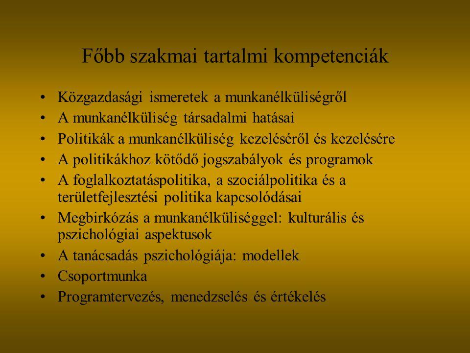 Főbb szakmai tartalmi kompetenciák Közgazdasági ismeretek a munkanélküliségről A munkanélküliség társadalmi hatásai Politikák a munkanélküliség kezeléséről és kezelésére A politikákhoz kötődő jogszabályok és programok A foglalkoztatáspolitika, a szociálpolitika és a területfejlesztési politika kapcsolódásai Megbirkózás a munkanélküliséggel: kulturális és pszichológiai aspektusok A tanácsadás pszichológiája: modellek Csoportmunka Programtervezés, menedzselés és értékelés