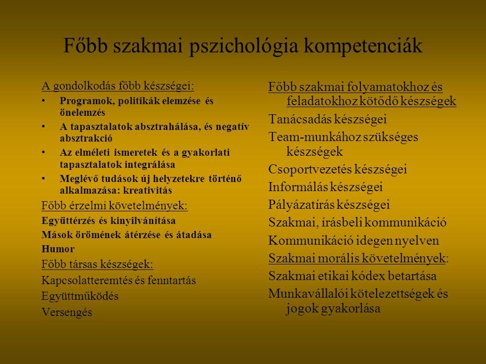 Főbb szakmai pszichológia kompetenciák A gondolkodás főbb készségei: Programok, politikák elemzése és önelemzés A tapasztalatok absztrahálása, és nega