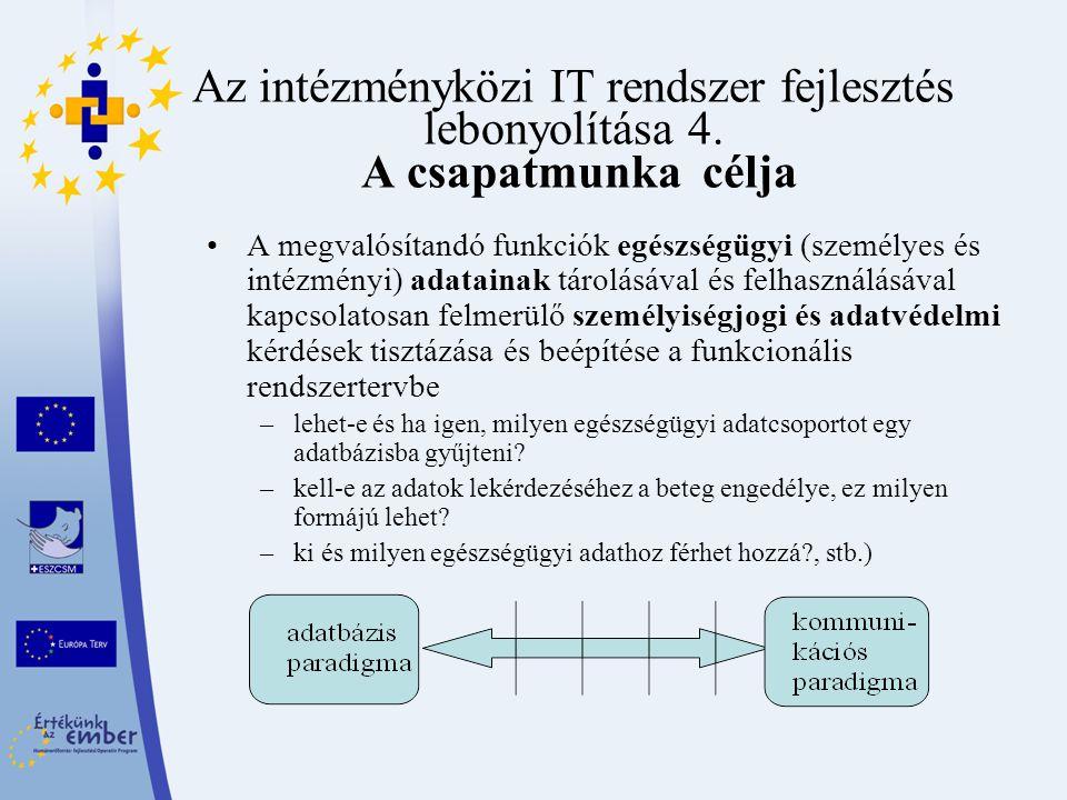 Az intézményközi IT rendszer fejlesztés lebonyolítása 4.