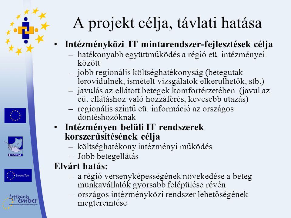 A projekt célja, távlati hatása Intézményközi IT mintarendszer-fejlesztések célja –hatékonyabb együttműködés a régió eü. intézményei között –jobb regi
