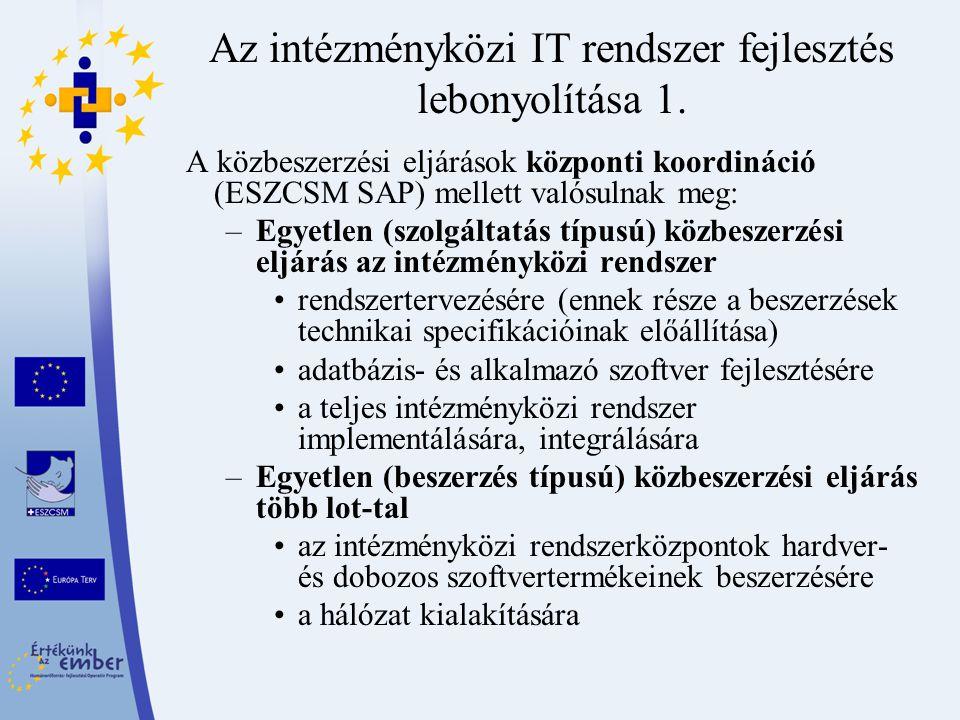 A projekt időzítése Pályázatok beadása Támogatási szerződések aláírása Intézményközi rendszer (szolgáltatói) közbeszerzési eljárás meghirdetése Intézményközi beszerzési közbeszerzési eljárás meghirdetése Intézményen belüli beszerzési tenderek kibocsátása Intézményközi rendszer átadása Intézeten belüli fejlesztések lezárása Projekt lezárása 2004.