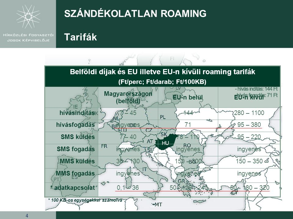 4 SZÁNDÉKOLATLAN ROAMING Tarifák Belföldi díjak és EU illetve EU-n kívüli roaming tarifák (Ft/perc; Ft/darab; Ft/100KB) Magyarországon (belföld) EU-n