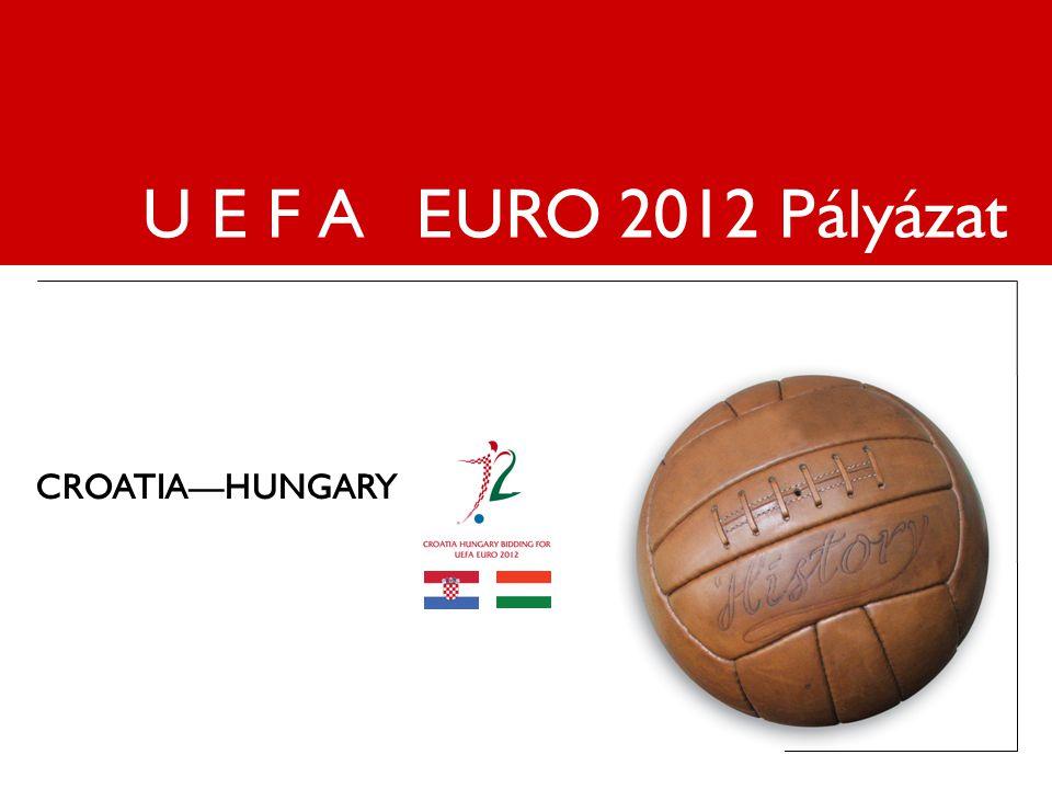 CROATIA—HUNGARY U E F A EURO 2012 Pályázat