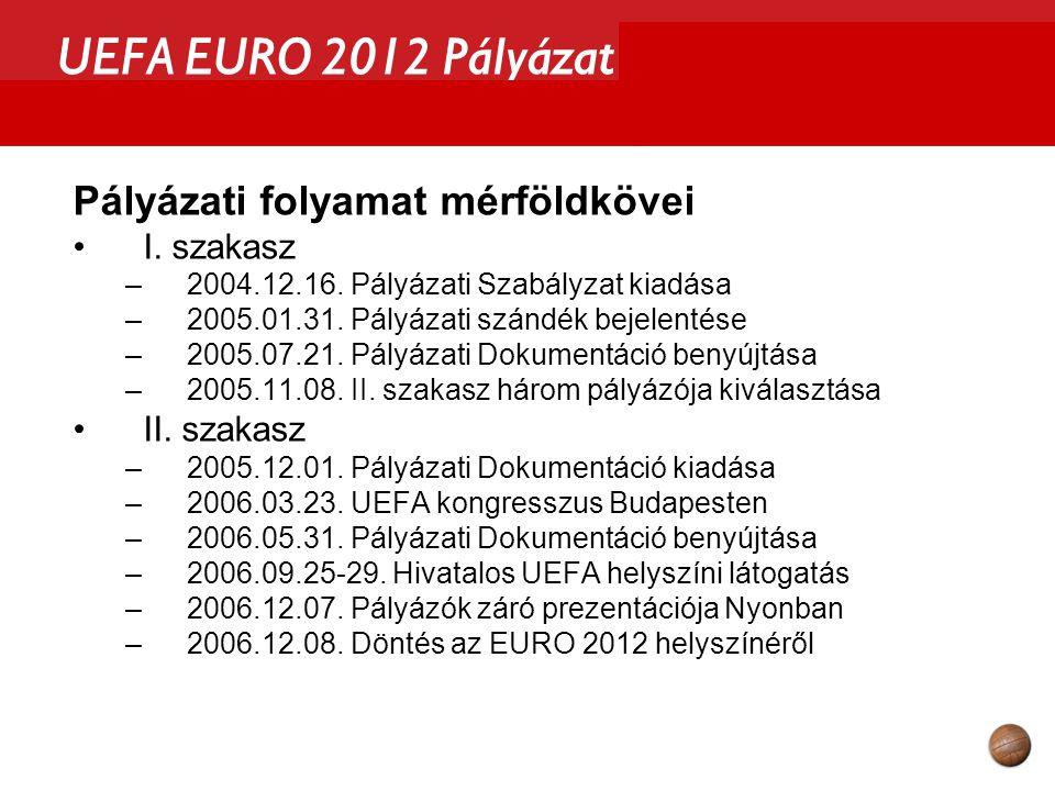Pályázati folyamat mérföldkövei I. szakasz –2004.12.16.