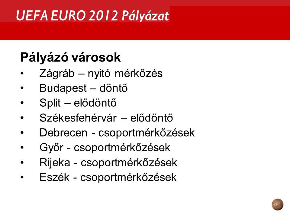UEFA EURO 2012 Pályázat Főbb követelmények Korszerű, fedett stadionok –Csoportmérkőzésekre legalább nettó 30 ezer ülőhely –Elődöntőre legalább nettó 40 ezer ülőhely –Nyitó mérkőzésre, döntőre legalább nettó 50 ezer ülőhely Szállodák – Csapatoknak, UEFA-nak, kereskedelmi partnereknek, Szurkolóknak Jogi szabályozás – Védjegyek, kereskedelmi jogok védelme Szerződések, garanciák