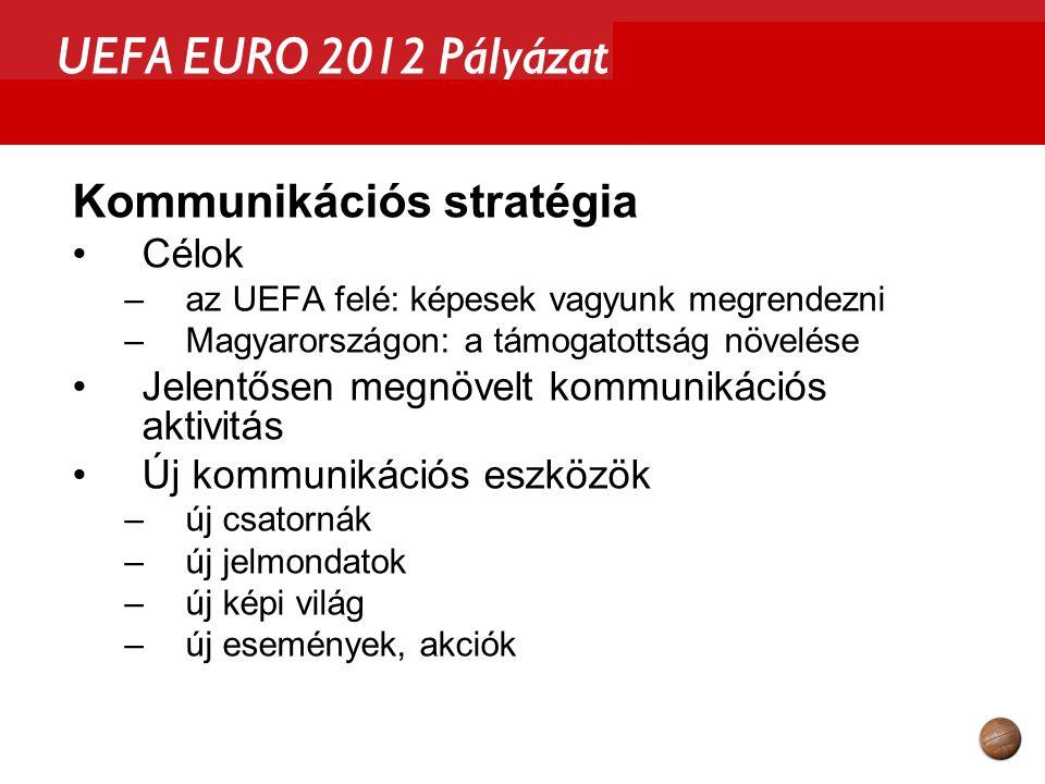 """UEFA EURO 2012 Pályázat Pályázat erőssége Egyértelmű és jelentős politikai támogatottság, egyre növekvő lakossági rokonszenv Olcsó rendezési költségek 2012-re az EU-átlagot elérő általános infrastruktúra a rendező városokban Az UEFA futballfejlesztési céljainak megvalósítása a """"kis országokban Tradíciók Létező futballkultúra Kreativitás"""