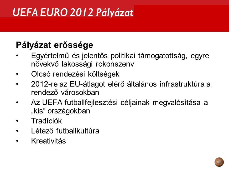 UEFA EURO 2012 Pályázat GIVE US THE CHANCE!