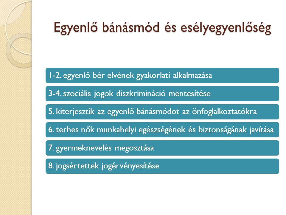 Egyenlő bánásmód és esélyegyenlőség 1-2. egyenlő bér elvének gyakorlati alkalmazása3-4.