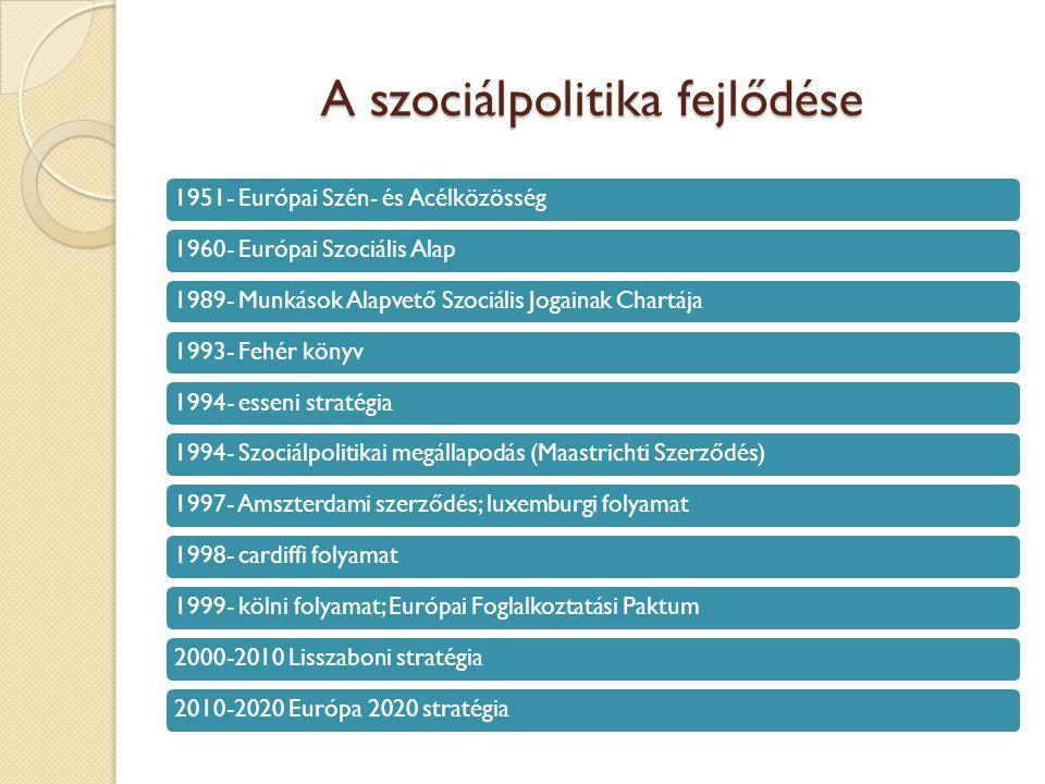 A szociálpolitika fejlődése 1951- Európai Szén- és Acélközösség1960- Európai Szociális Alap1989- Munkások Alapvető Szociális Jogainak Chartája1993- Fehér könyv1994- esseni stratégia1994- Szociálpolitikai megállapodás (Maastrichti Szerződés)1997- Amszterdami szerződés; luxemburgi folyamat1998- cardiffi folyamat1999- kölni folyamat; Európai Foglalkoztatási Paktum2000-2010 Lisszaboni stratégia2010-2020 Európa 2020 stratégia