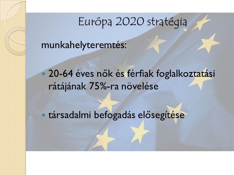 Felhasznált források: Farkas Beáta- Várnay Ernő: Bevezetés az Európai Unió tanulmányozásába.