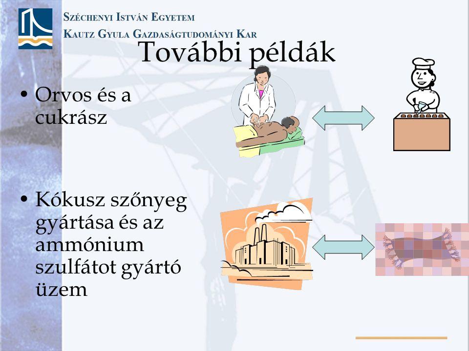 További példák Orvos és a cukrász Kókusz szőnyeg gyártása és az ammónium szulfátot gyártó üzem