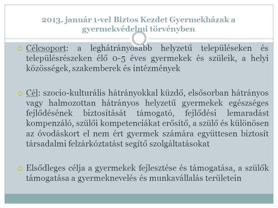 2013. január 1-vel Biztos Kezdet Gyermekházak a gyermekvédelmi törvényben  Célcsoport: a leghátrányosabb helyzetű településeken és településrészeken