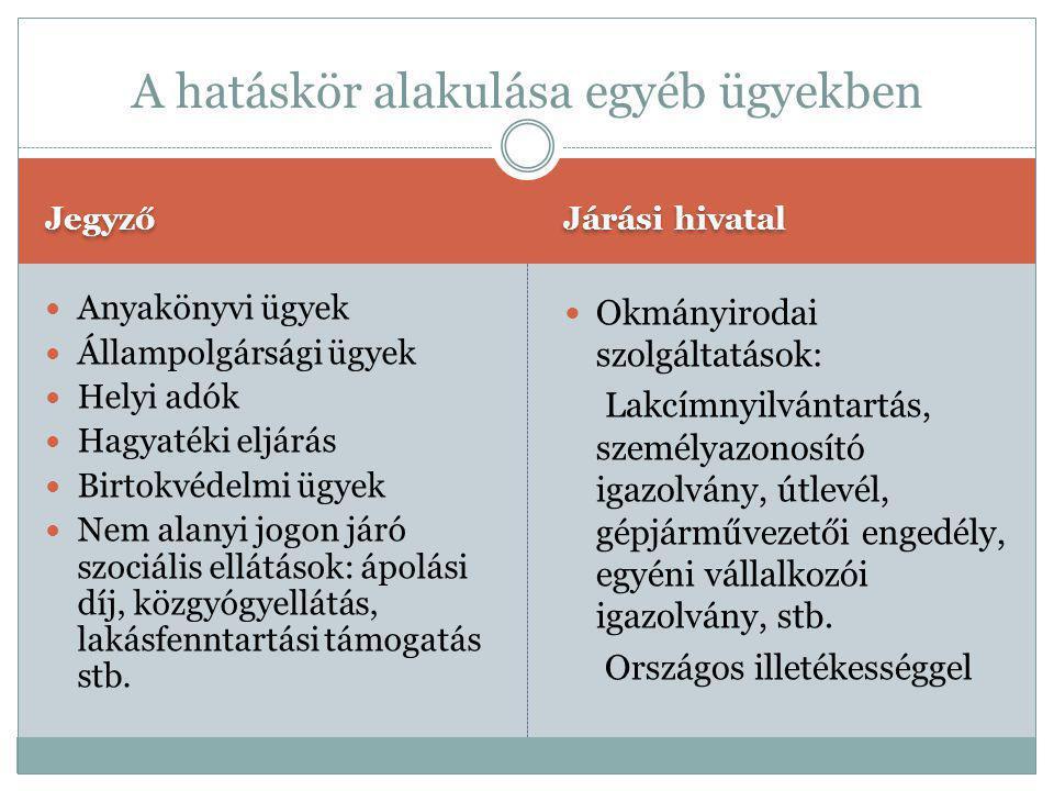 Jegyző Járási hivatal Anyakönyvi ügyek Állampolgársági ügyek Helyi adók Hagyatéki eljárás Birtokvédelmi ügyek Nem alanyi jogon járó szociális ellátáso