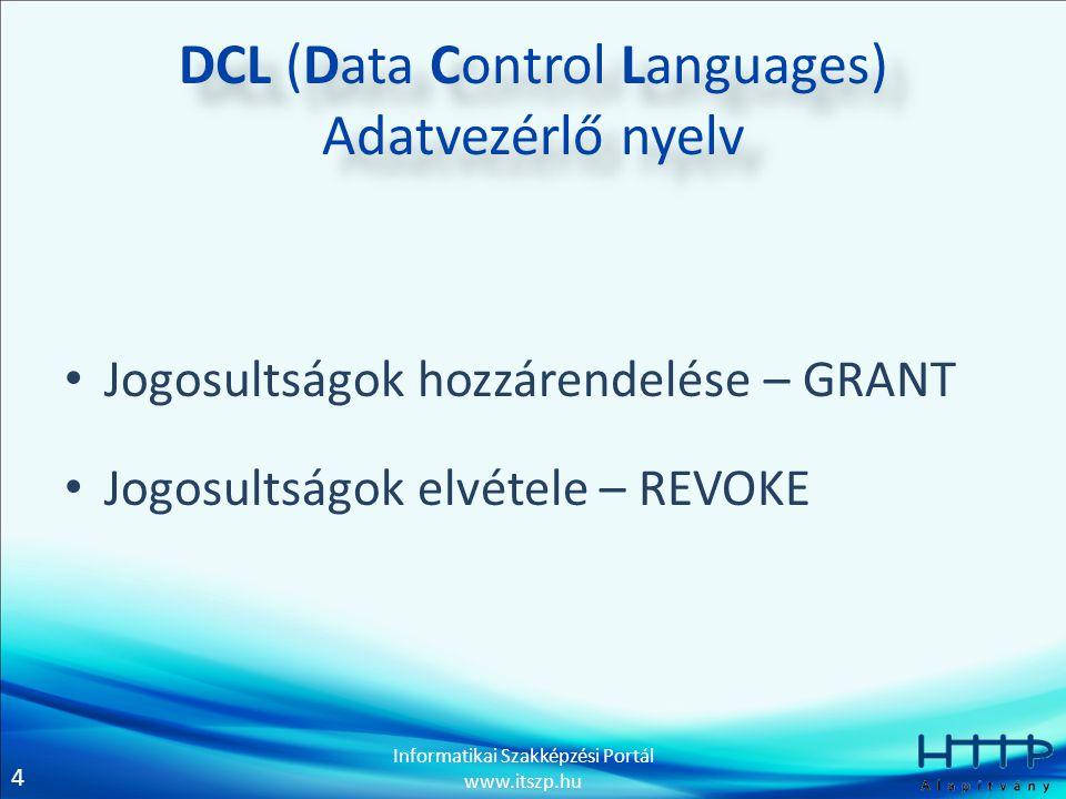 5 Informatikai Szakképzési Portál www.itszp.hu Jogosultságok hozzárendelése GRANT [ ] ON.