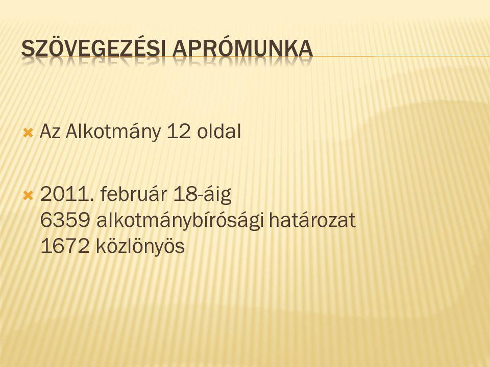  Az Alkotmány 12 oldal  2011. február 18-áig 6359 alkotmánybírósági határozat 1672 közlönyös