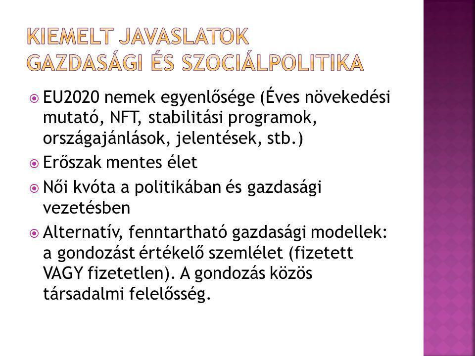  EU2020 nemek egyenlősége (Éves növekedési mutató, NFT, stabilitási programok, országajánlások, jelentések, stb.)  Erőszak mentes élet  Női kvóta a