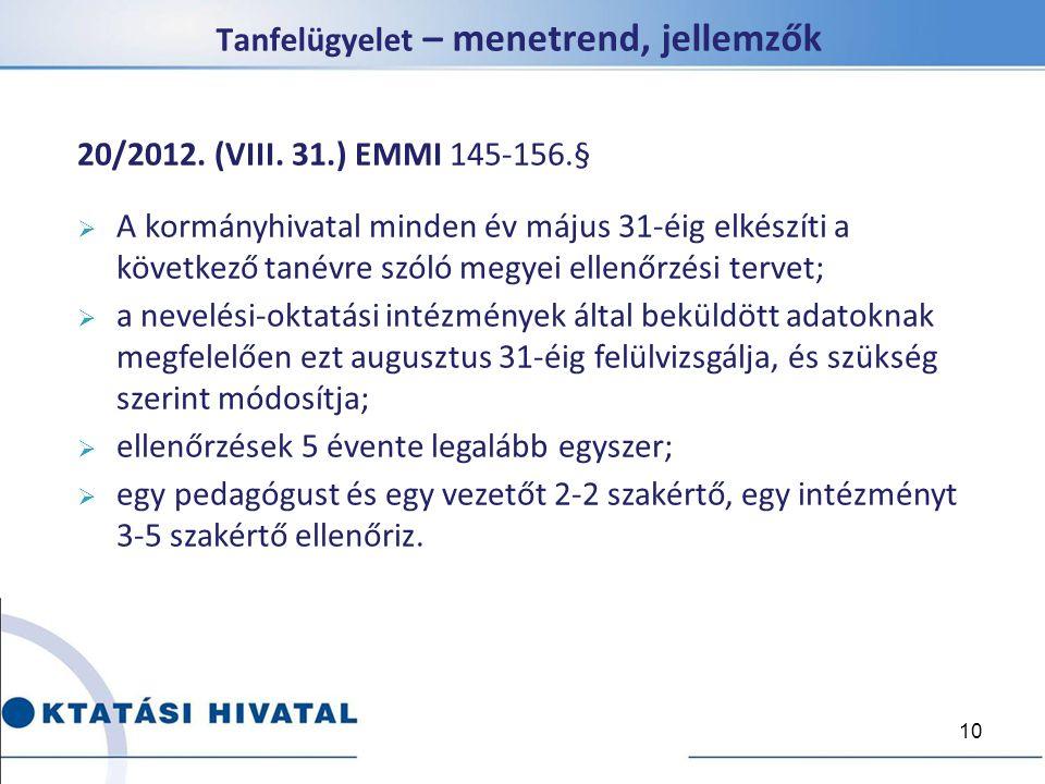 Tanfelügyelet – menetrend, jellemzők 20/2012. (VIII. 31.) EMMI 145-156.§  A kormányhivatal minden év május 31-éig elkészíti a következő tanévre szóló
