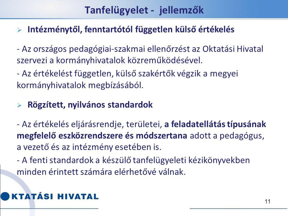 Tanfelügyelet - jellemzők  Intézménytől, fenntartótól független külső értékelés - Az országos pedagógiai-szakmai ellenőrzést az Oktatási Hivatal szer