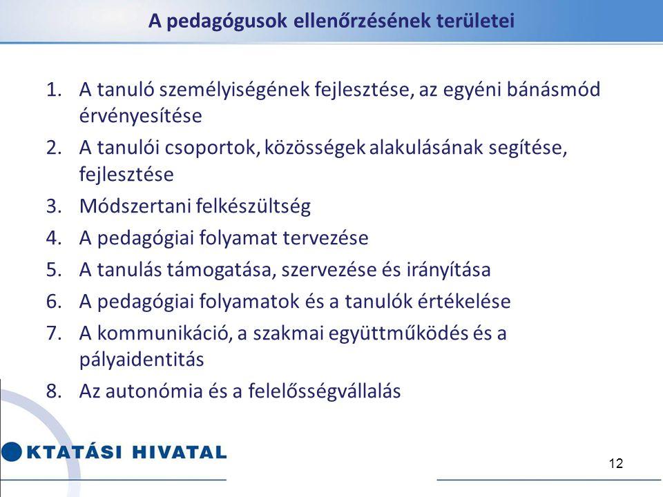 A pedagógusok ellenőrzésének területei 1.A tanuló személyiségének fejlesztése, az egyéni bánásmód érvényesítése 2.A tanulói csoportok, közösségek alak