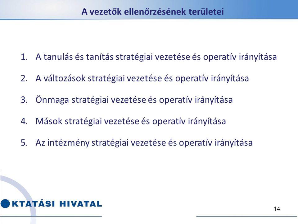 A vezetők ellenőrzésének területei 1.A tanulás és tanítás stratégiai vezetése és operatív irányítása 2.A változások stratégiai vezetése és operatív ir