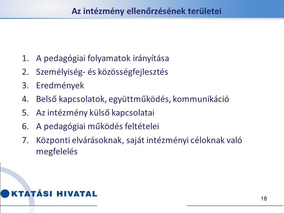 Az intézmény ellenőrzésének területei 1.A pedagógiai folyamatok irányítása 2.Személyiség- és közösségfejlesztés 3.Eredmények 4.Belső kapcsolatok, együ