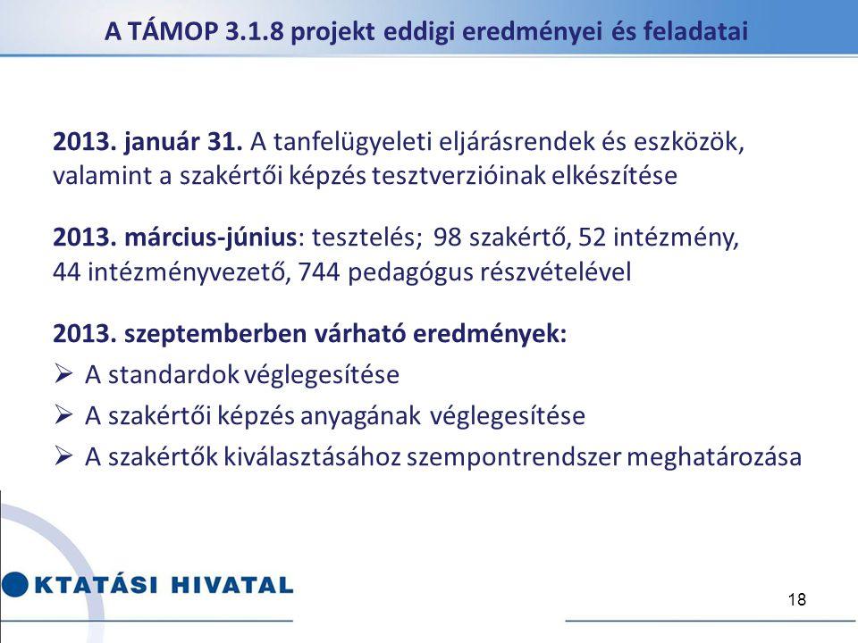 A TÁMOP 3.1.8 projekt eddigi eredményei és feladatai 2013. január 31. A tanfelügyeleti eljárásrendek és eszközök, valamint a szakértői képzés tesztver