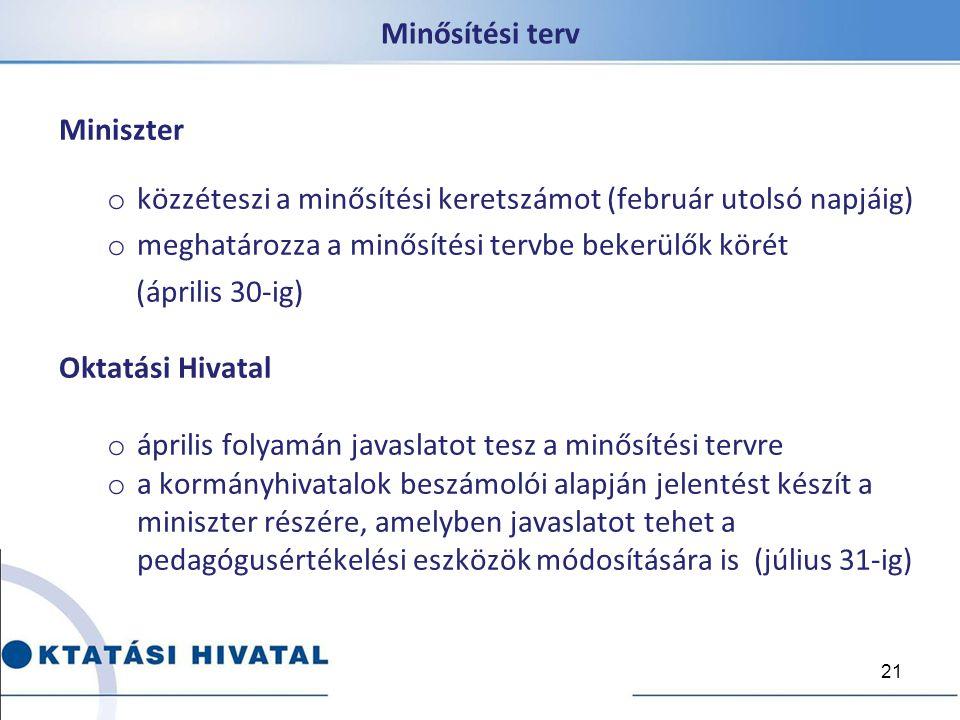 Minősítési terv Miniszter o közzéteszi a minősítési keretszámot (február utolsó napjáig) o meghatározza a minősítési tervbe bekerülők körét (április 3
