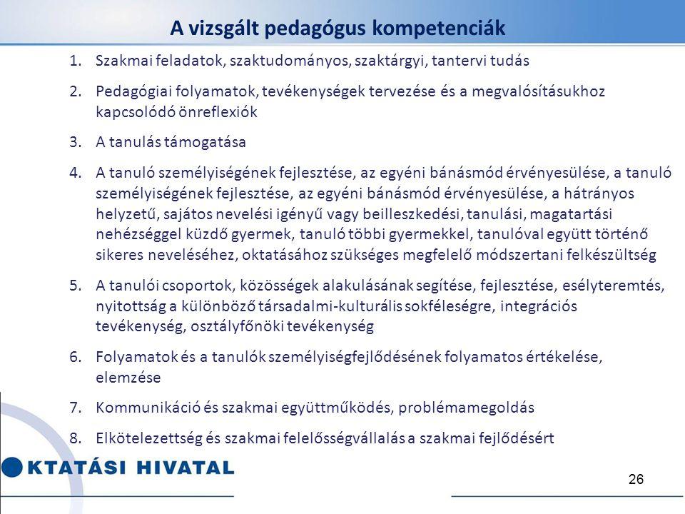 A vizsgált pedagógus kompetenciák 1.Szakmai feladatok, szaktudományos, szaktárgyi, tantervi tudás 2.Pedagógiai folyamatok, tevékenységek tervezése és
