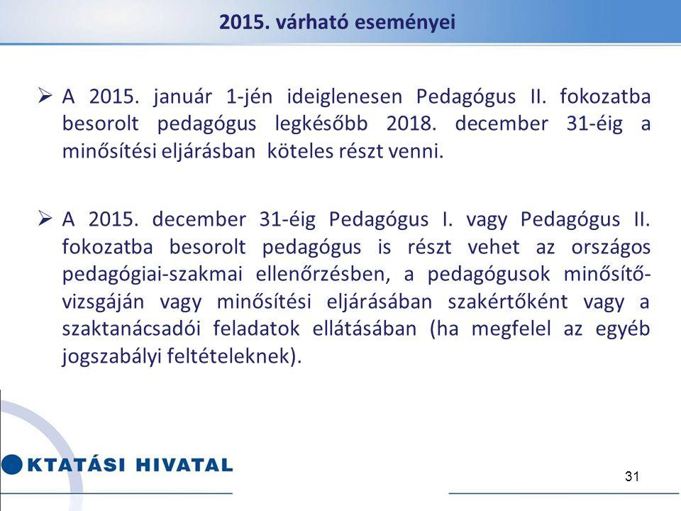 2015. várható eseményei  A 2015. január 1-jén ideiglenesen Pedagógus II. fokozatba besorolt pedagógus legkésőbb 2018. december 31-éig a minősítési el