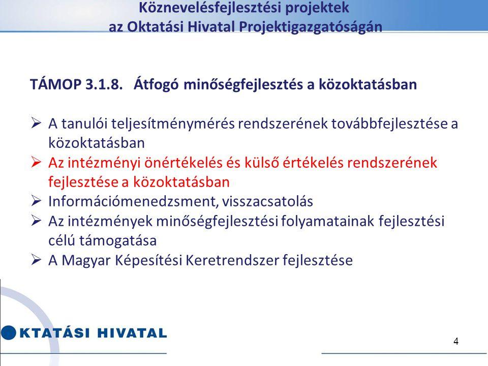 Köznevelésfejlesztési projektek az Oktatási Hivatal Projektigazgatóságán TÁMOP 3.1.8. Átfogó minőségfejlesztés a közoktatásban  A tanulói teljesítmén