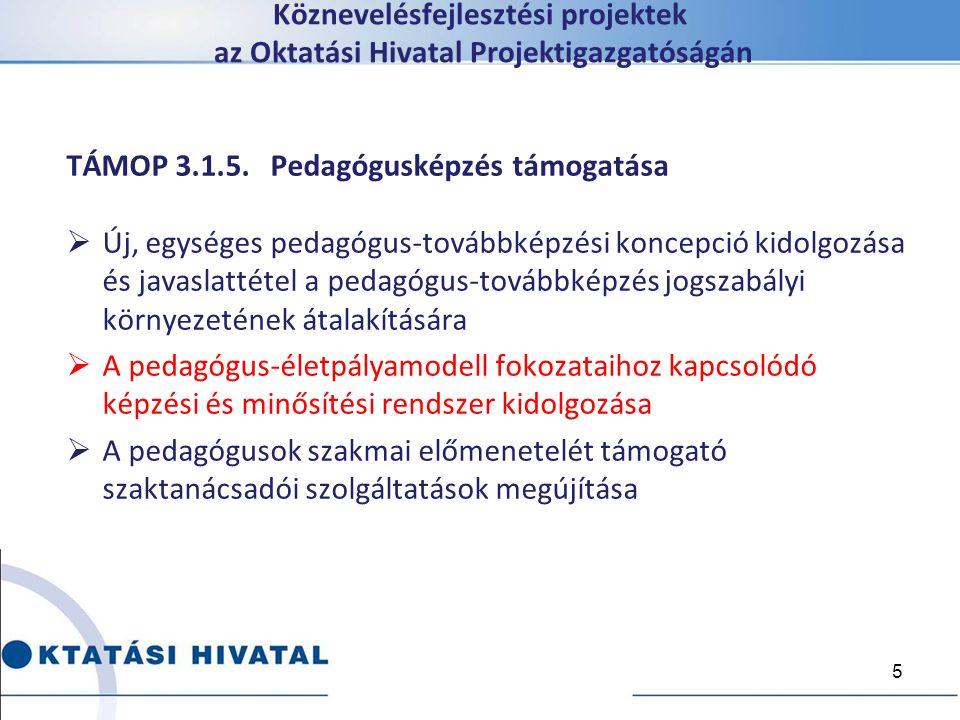 Köznevelésfejlesztési projektek az Oktatási Hivatal Projektigazgatóságán TÁMOP 3.1.5. Pedagógusképzés támogatása  Új, egységes pedagógus-továbbképzés