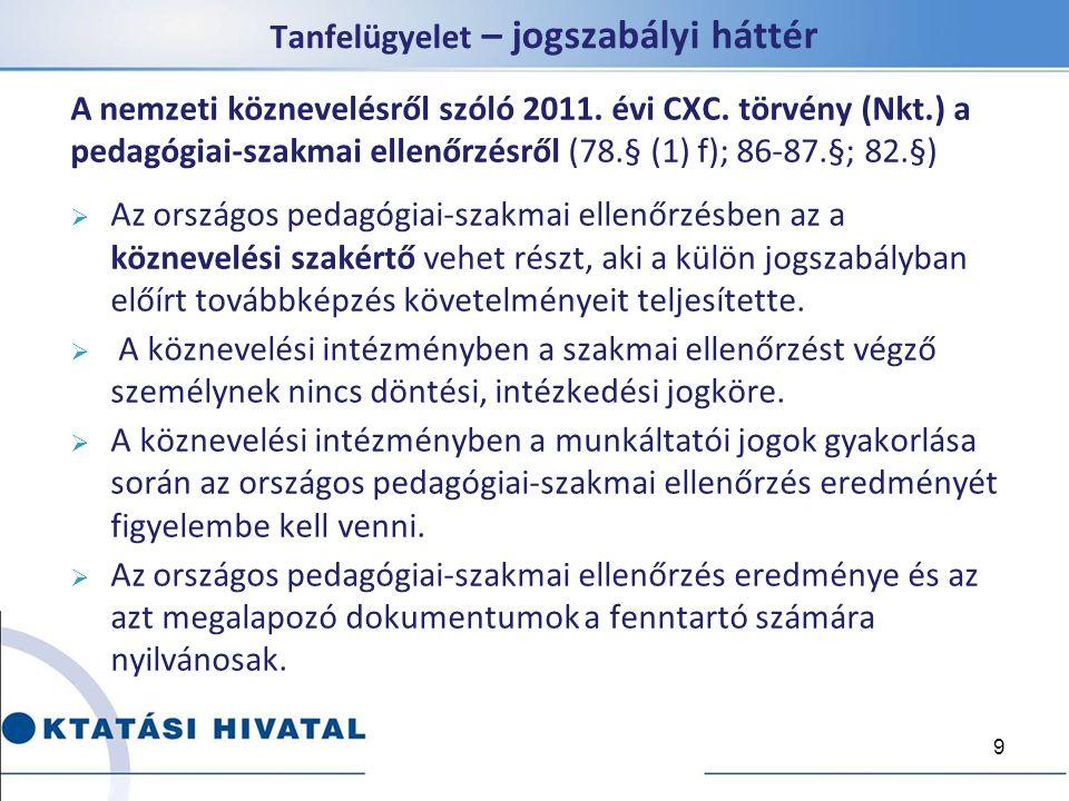 Tanfelügyelet – jogszabályi háttér A nemzeti köznevelésről szóló 2011. évi CXC. törvény (Nkt.) a pedagógiai-szakmai ellenőrzésről (78.§ (1) f); 86-87.