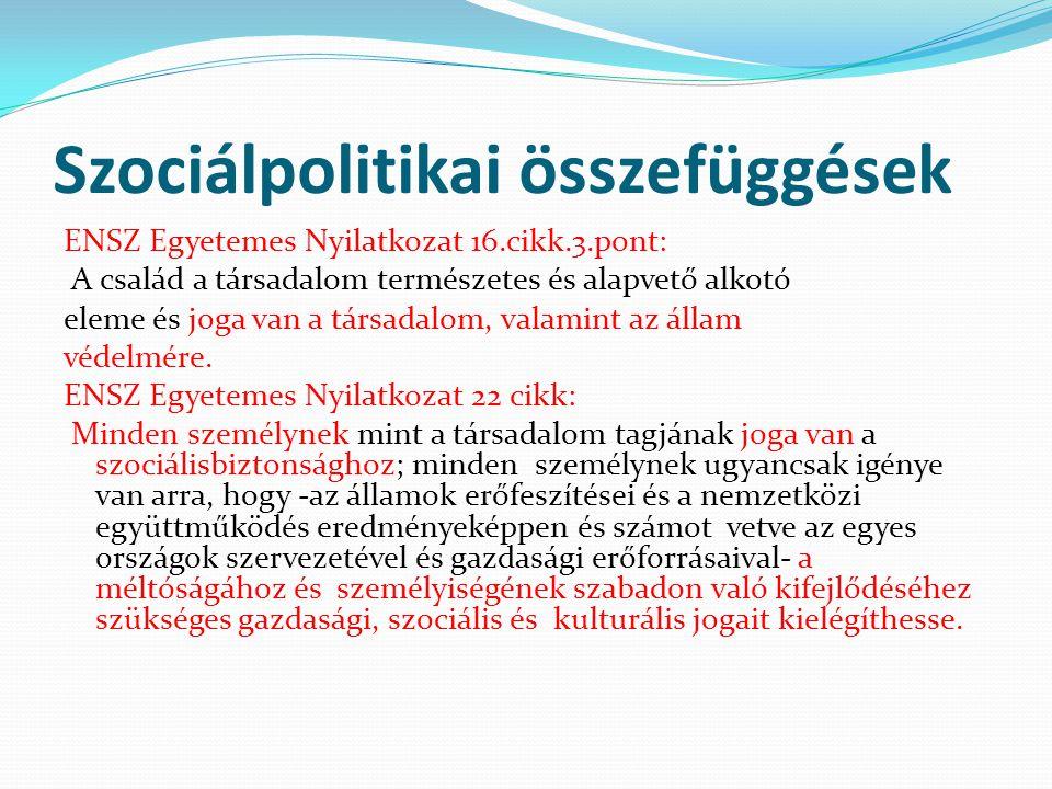 Szociálpolitikai összefüggések ENSZ Egyetemes Nyilatkozat 16.cikk.3.pont: A család a társadalom természetes és alapvető alkotó eleme és joga van a tár