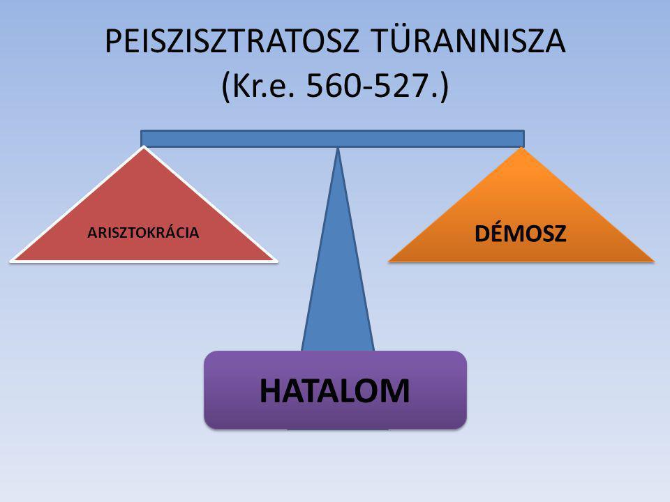 PEISZISZTRATOSZ TÜRANNISZA (Kr.e. 560-527.) ARISZTOKRÁCIA DÉMOSZ HATALOM