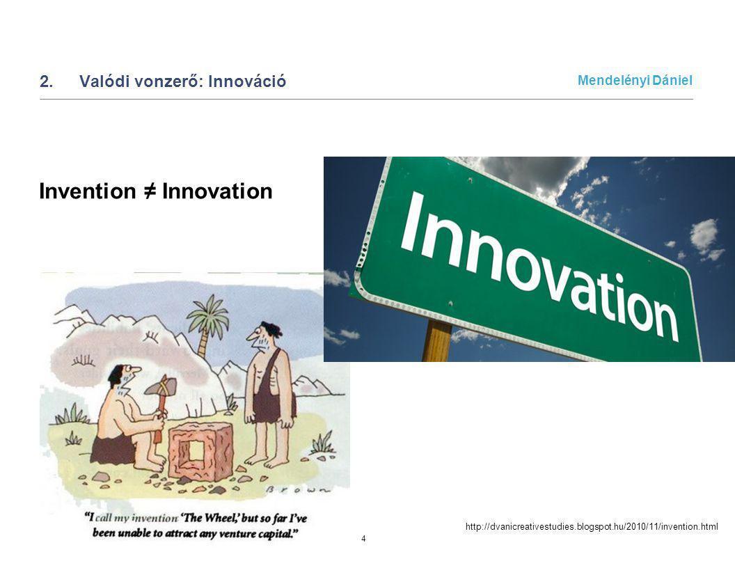 Mendelényi Dániel 5 3.Innovációs folyamat: XX.