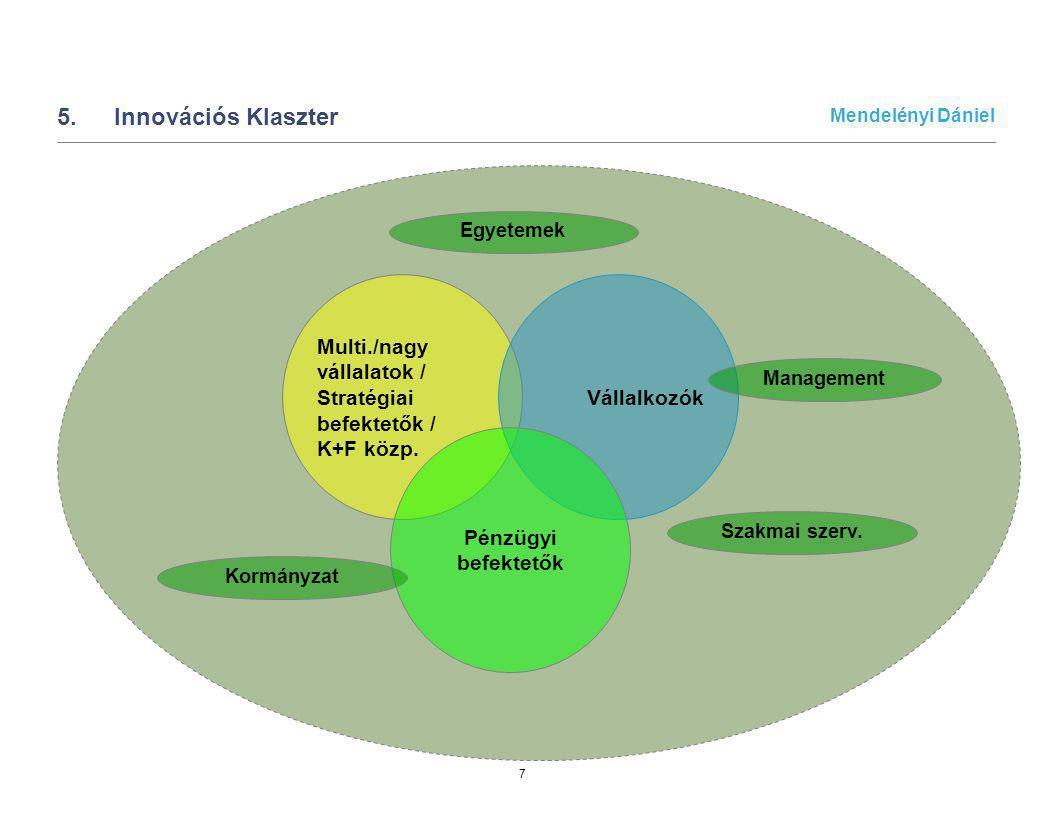 Mendelényi Dániel 8 6.Innovációs klaszterek nemzetközi hálózata
