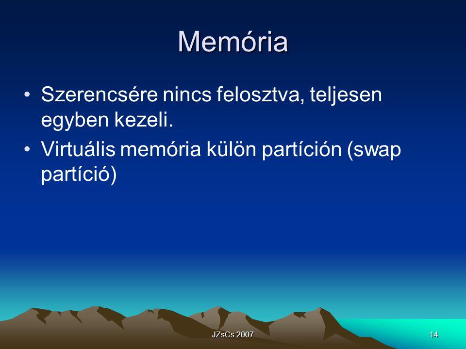JZsCs 200714 Memória Szerencsére nincs felosztva, teljesen egyben kezeli.